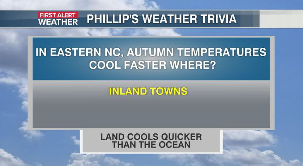 Phillip's Weather Trivia Oct 5