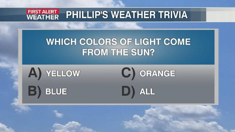 Phillip's Weather Trivia Question Oct 11