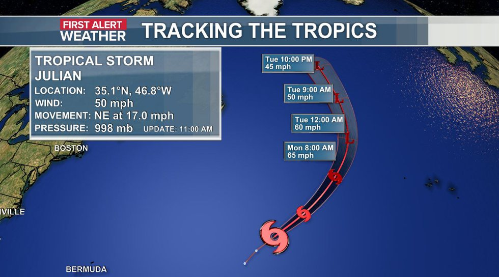 The official track and data of Tropical Storm Julian as of the 11 a.m. update (8-29).