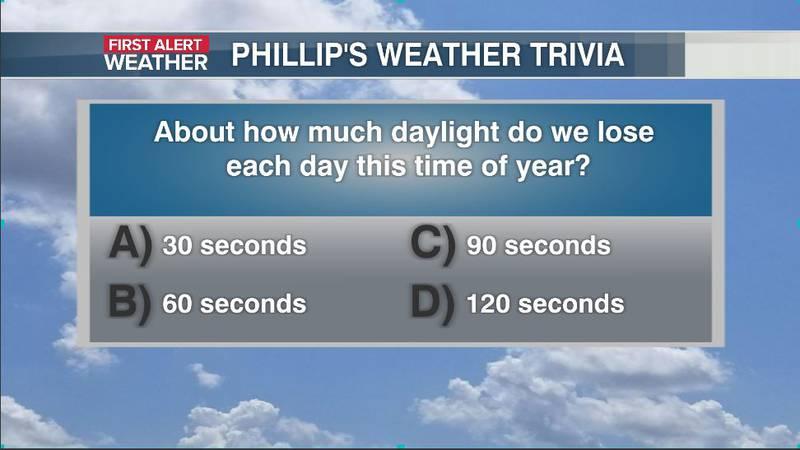 Phillip's Weather Trivia Question Aug 23
