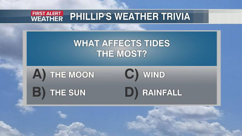 Phillip's Weather Trivia Question Oct 19
