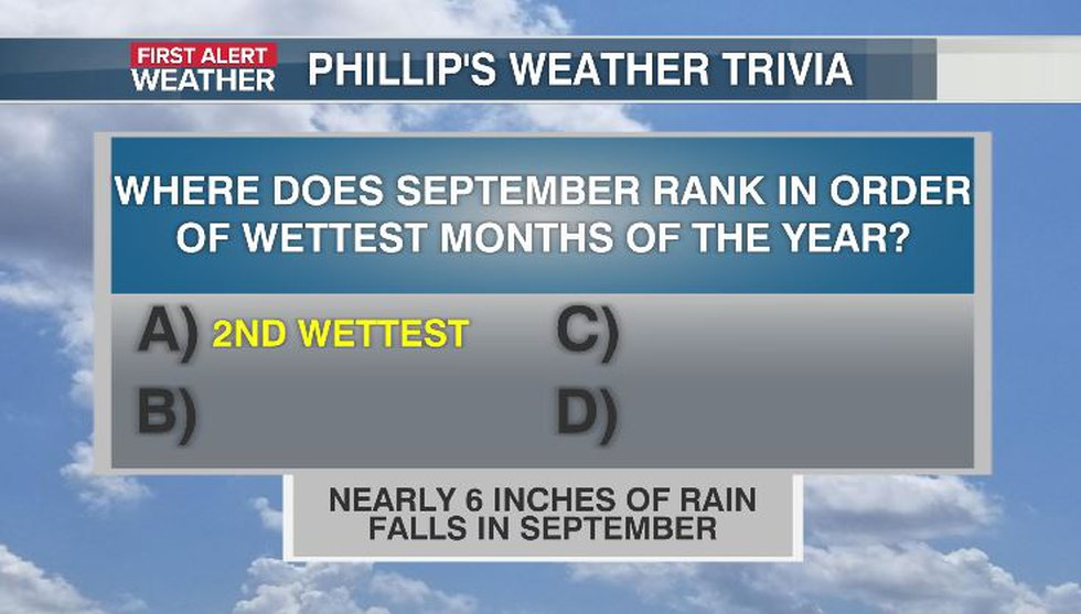 Phillip's Weather Trivia Answer Sep 17