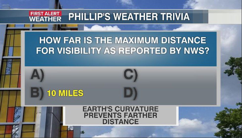 Phillip's Weather Trivia Answer Aug 9