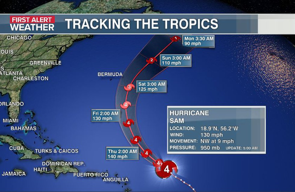 Sam's track remains well offshore of the U.S. coastline