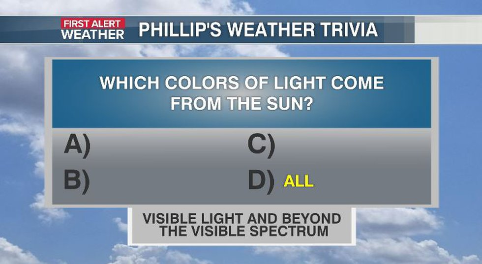Phillip's Weather Trivia Answer Oct 11