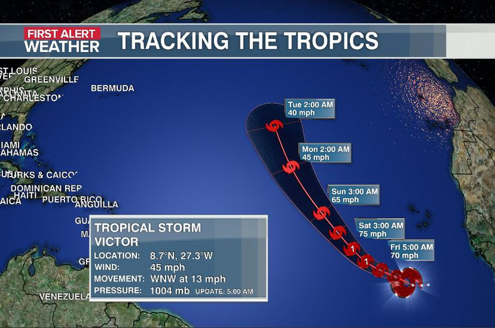 Victor is expected to stay well out to sea.
