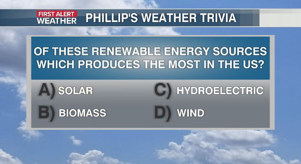 Phillip's Weather Trivia Question Oct 4