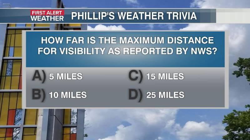Phillip's Weather Trivia Question Aug 9