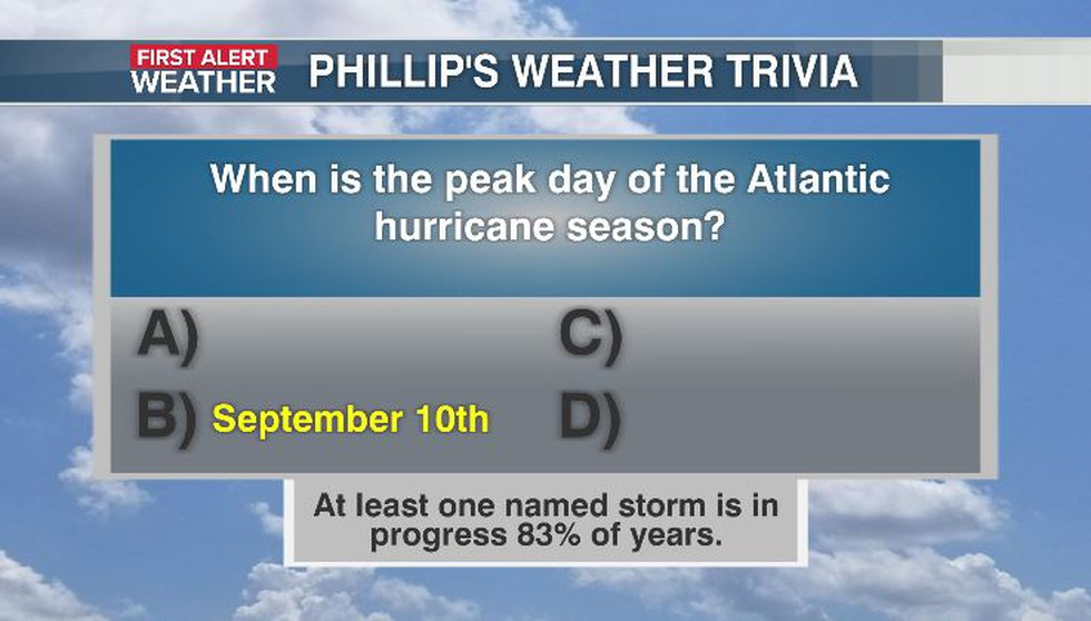 Phillip's Weather Trivia Answer Aug 26