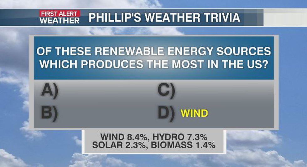 Phillip's Weather Trivia Answer Oct 4