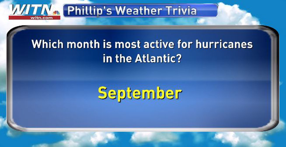 Most active hurricane month