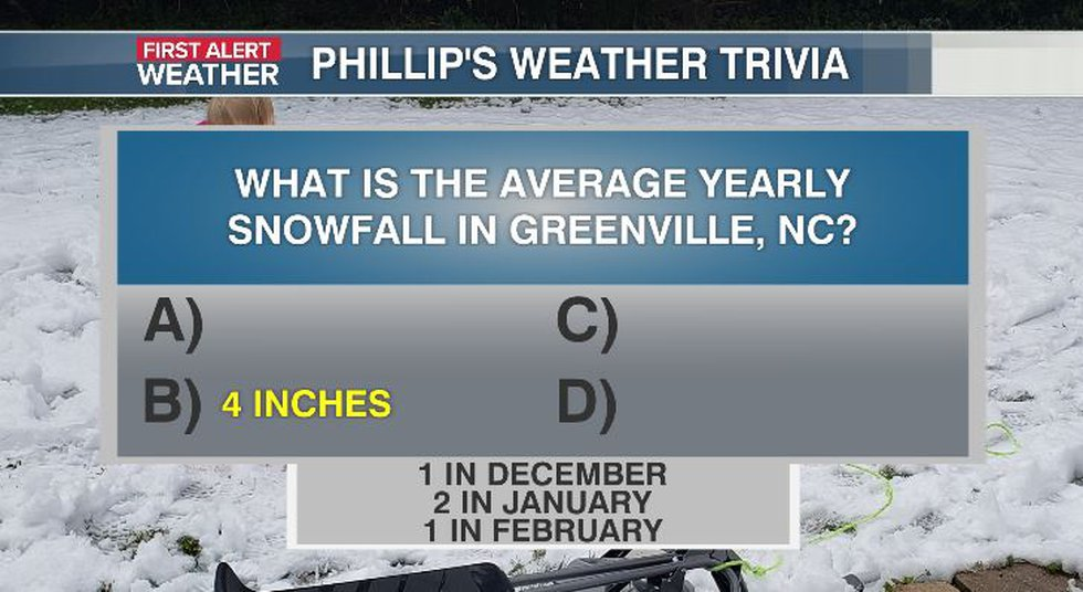 Phillip's Weather Trivia Answer Oct 12