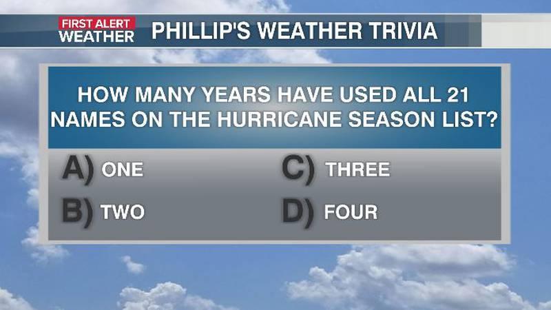 Phillip's Weather Trivia Question Sep 29