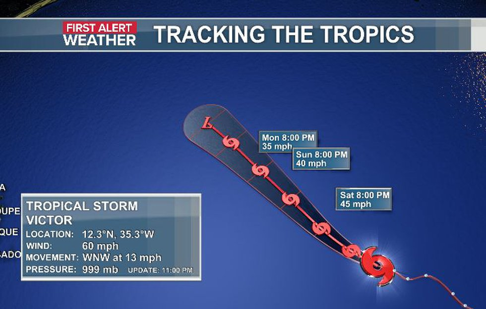 Tropical Storm Victor strengthens in the Atlantic