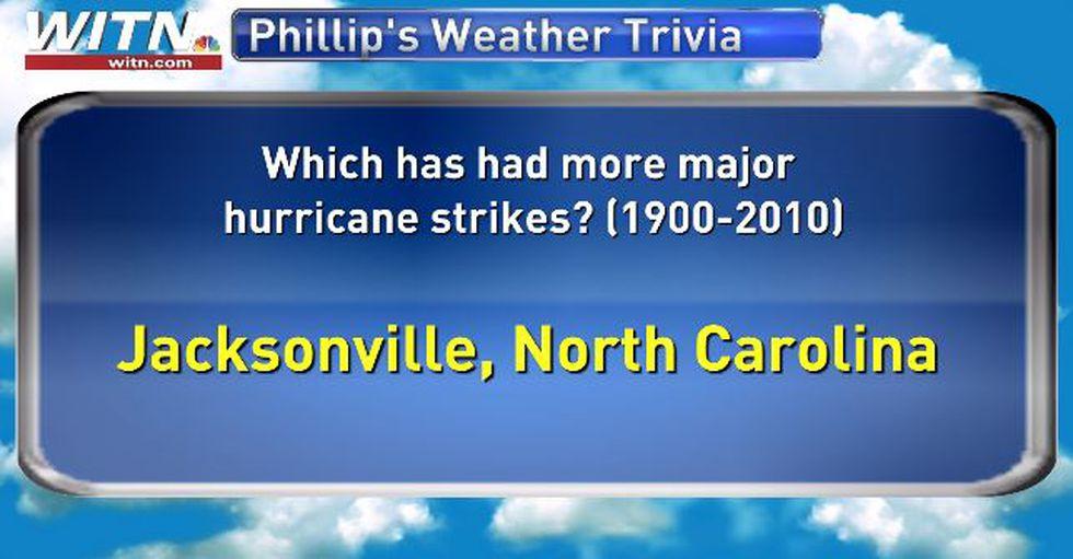 Phillip's Weather Trivia Answer June 2