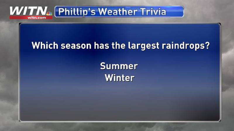 Phillip's Weather Trivia Question July 19