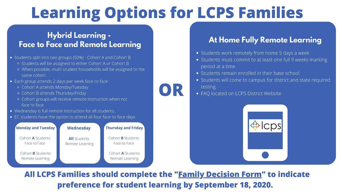 Lenoir County Hybrid Plan