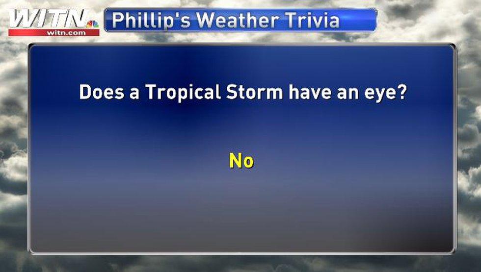 Trivia Answer July 6