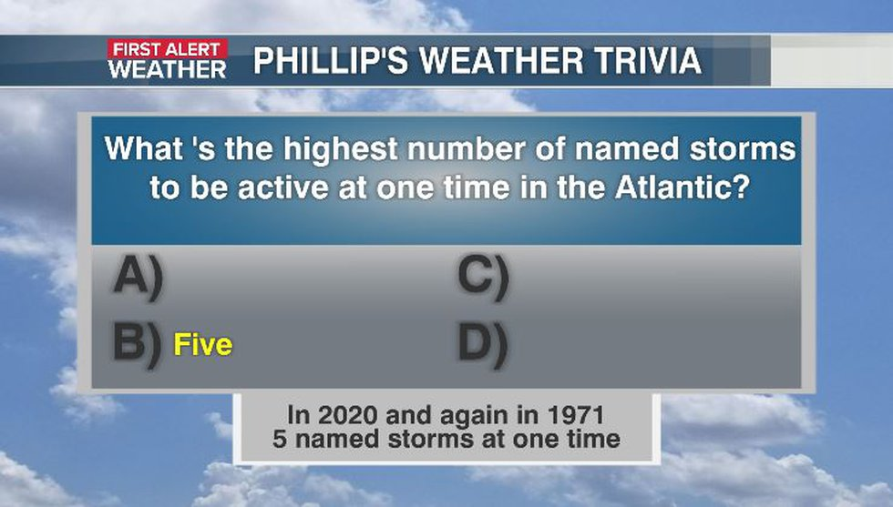 Phillip's Weather Trivia Answer Aug 25