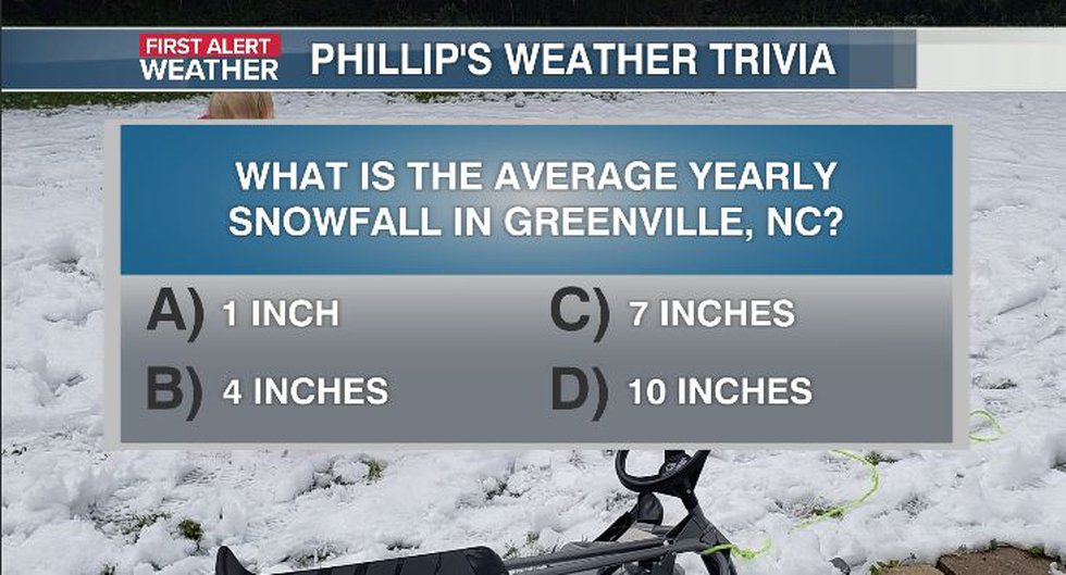 Phillip's Weather Trivia Question Oct 12