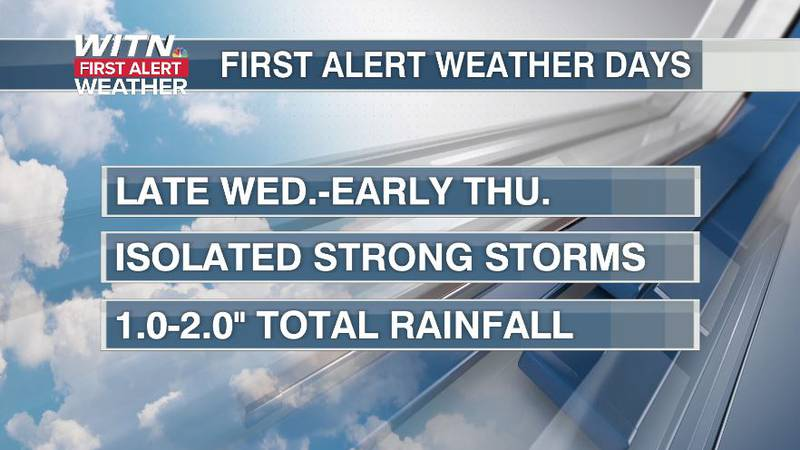 Wednesday and Thursday are First Alert Weather Days for eastern NC