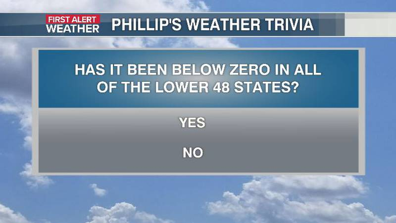 Phillip's Weather Trivia Question Oct 6