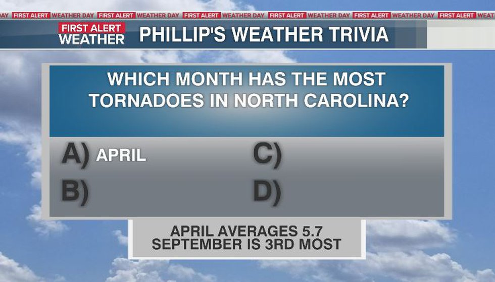 Phillip's Weather Trivia Answer Sep 1