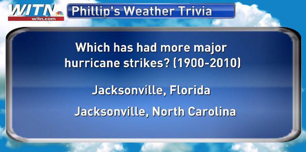 Phillip's Weather Trivia June 2