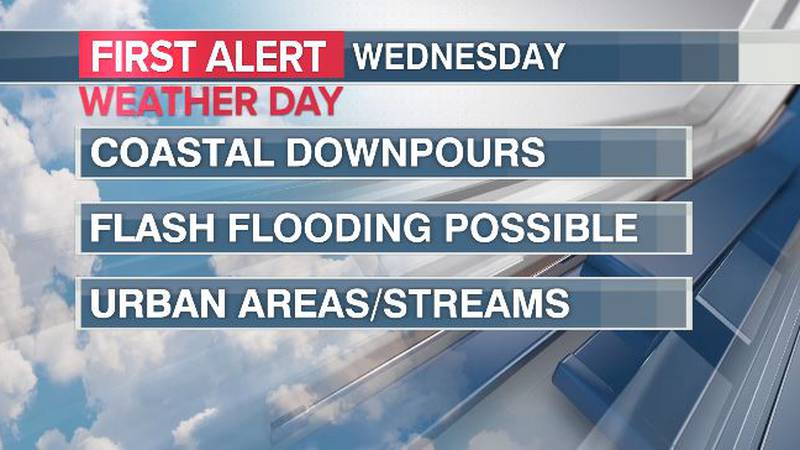 Heavy downpours will continue along and east of highway 17 Wednesday.