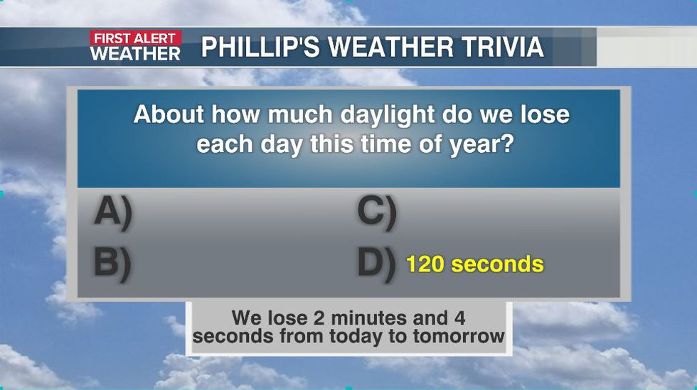 Phillip's Weather Trivia Answer Aug 23
