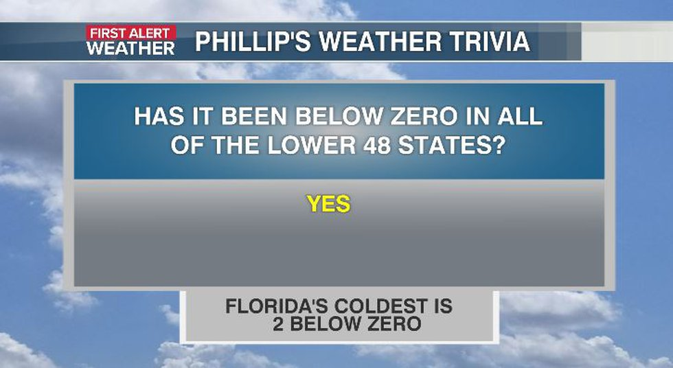 Phillip's Weather Trivia Answer Oct 6