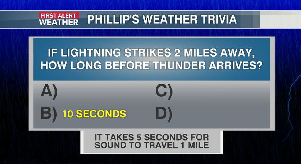 Phillip's Weather Trivia Answer Oct 13