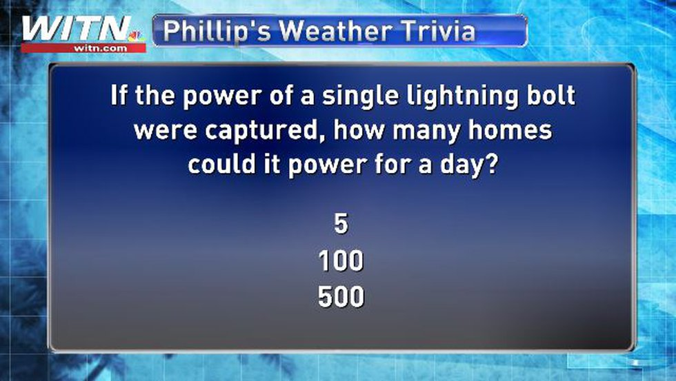 Trivia Question July 12