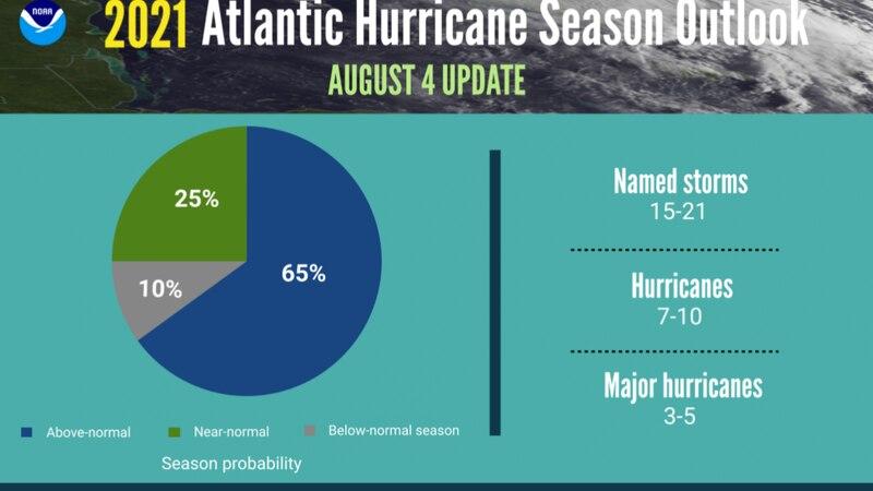 NOAA updates the seasonal forecast
