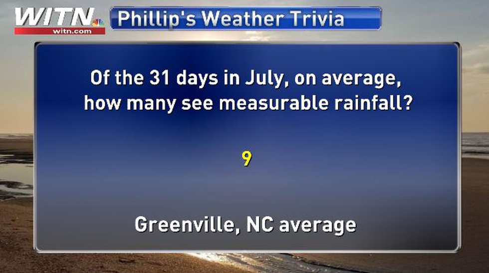 Phillip's Weather Trivia Answer July 21