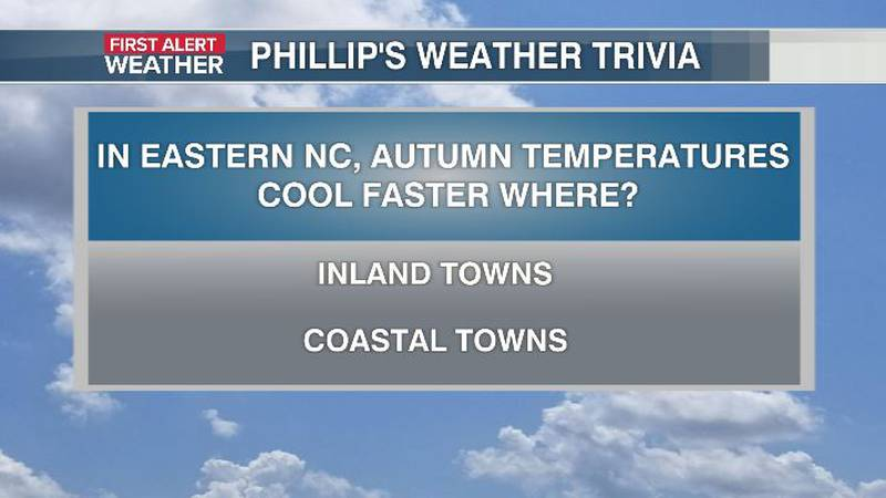 Phillip's Weather Trivia Question Oct 5
