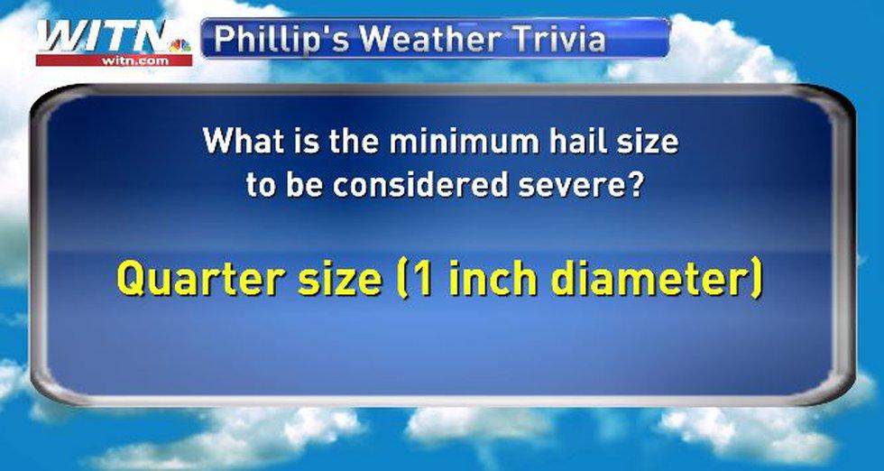 Phillip's Weather Trivia June 8