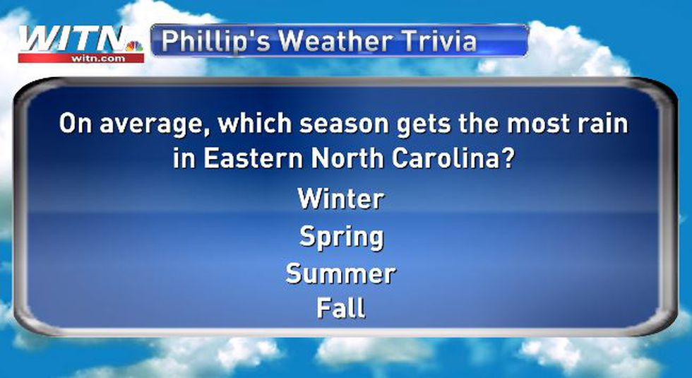 Phillip's Weather Trivia May 27