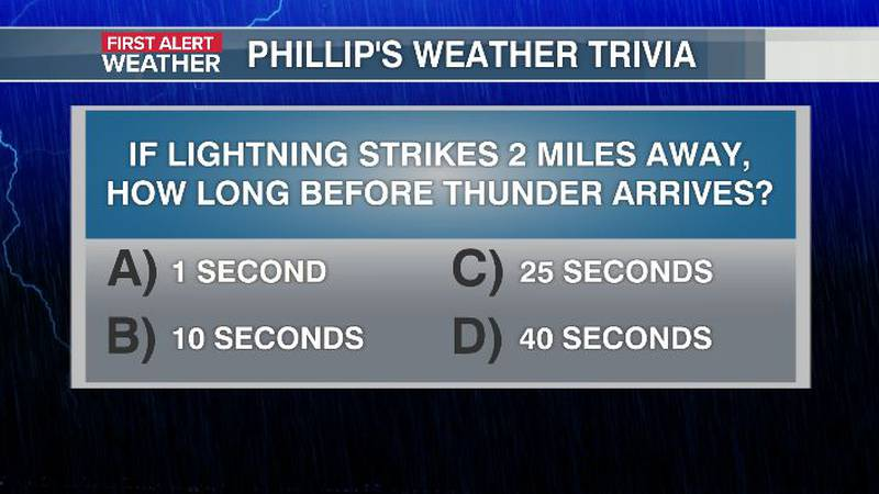 Phillip's Weather Trivia Question Oct 13